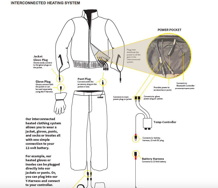 gerbing wiring diagram wiring info u2022 rh cardsbox co Doorbell Wiring Wiring- Diagram